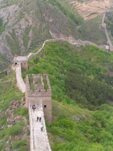 Near and Far Wall